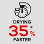 Drying-35-faster-Salon-Exclusive