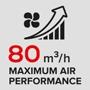 Maximum-Air-Performance-80-m3-h-Salon-Exclusive